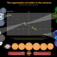 univers-connecte-en-images
